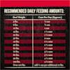 Merrick Backcountry Grain Free 96% Real Beef Dinner Wet Dog Food, 12.7 oz., Case of 12 - Thumbnail-9