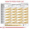 Royal Canin Veterinary Diet Feline Urinary SO Moderate Calorie Dry Cat Food, 17.6 lbs. - Thumbnail-3