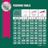 Eukanuba Fit Body Weight Control Medium Breed Dry Dog Food, 30 lbs., Bag - Thumbnail-4