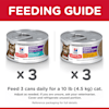 Hill's Science Diet Adult Sensitive Wet Cat Food Variety Pack, 2.9 oz., Count of 12 - Thumbnail-7
