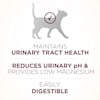 Purina ONE High Protein Urinary Tract Health Formula Adult Dry Cat Food, 16 lbs. - Thumbnail-6