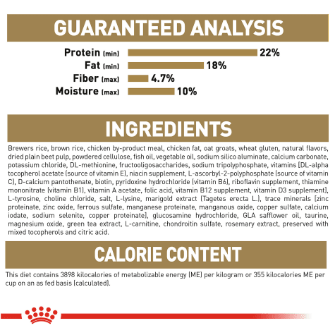 Royal Canin Breed Health Nutrition Shih