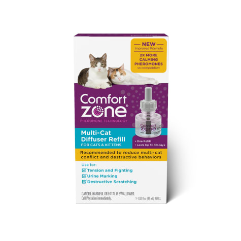 Comfort Zone Multicat Control Refill