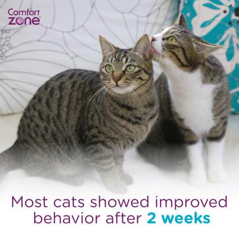 Comfort Zone Multicat Control Diffuser Kit