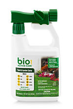 Biospot Guard Products