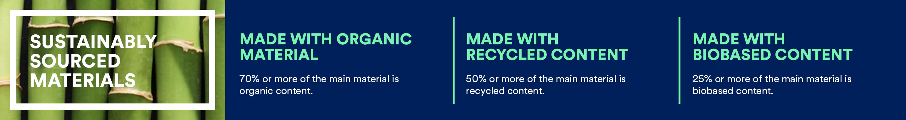 SUSTAINABLY SOURCED MATERIALS; Made With Organic Material, Recycled Content, and Boiobased Content